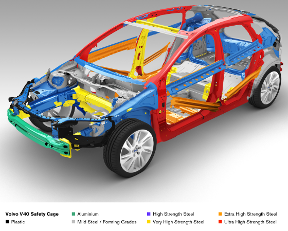 Volvo_V40_Cross_Country_Body_Structure_UHSS_Extrication_Recsue